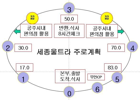 CP 모델.jpg